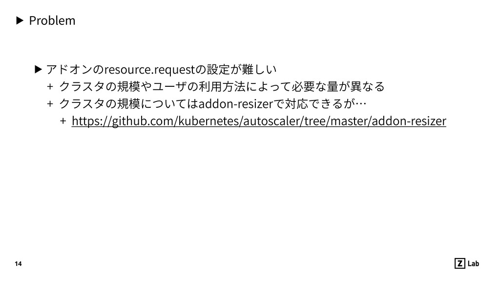 ▶ Problem ▶ アドオンのresource.requestの設定が難しい + クラスタ...