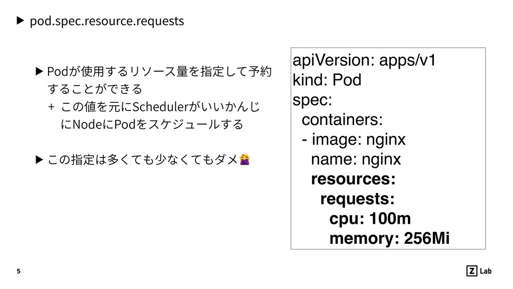 ▶ pod.spec.resource.requests ▶ Podが使⽤するリソース量を指定...