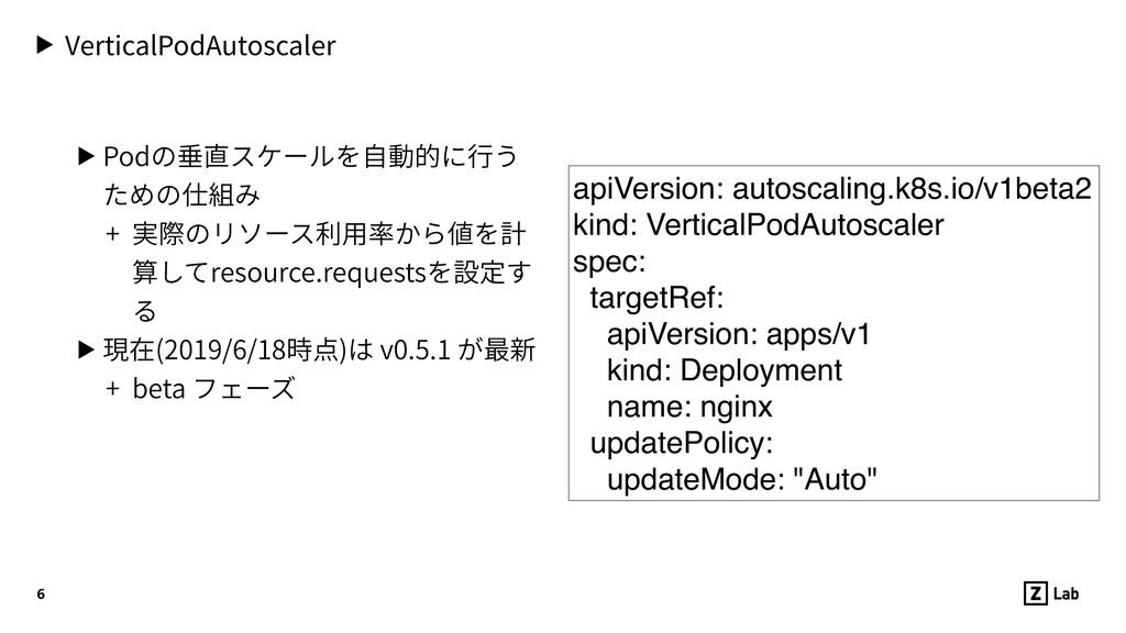 ▶ VerticalPodAutoscaler ▶ Podの垂直スケールを⾃動的に⾏う ための...
