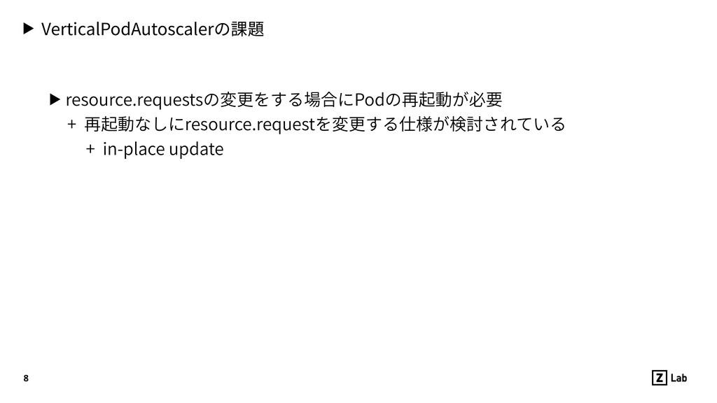 ▶ VerticalPodAutoscalerの課題 ▶ resource.requestsの...