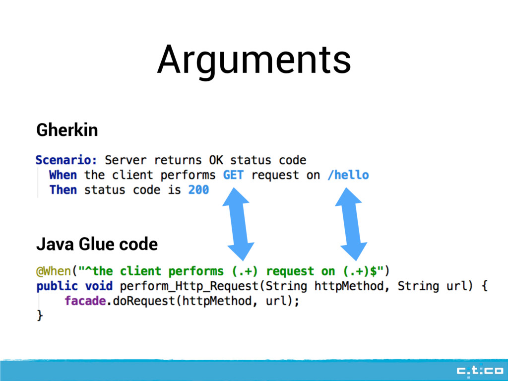 Arguments Gherkin Java Glue code