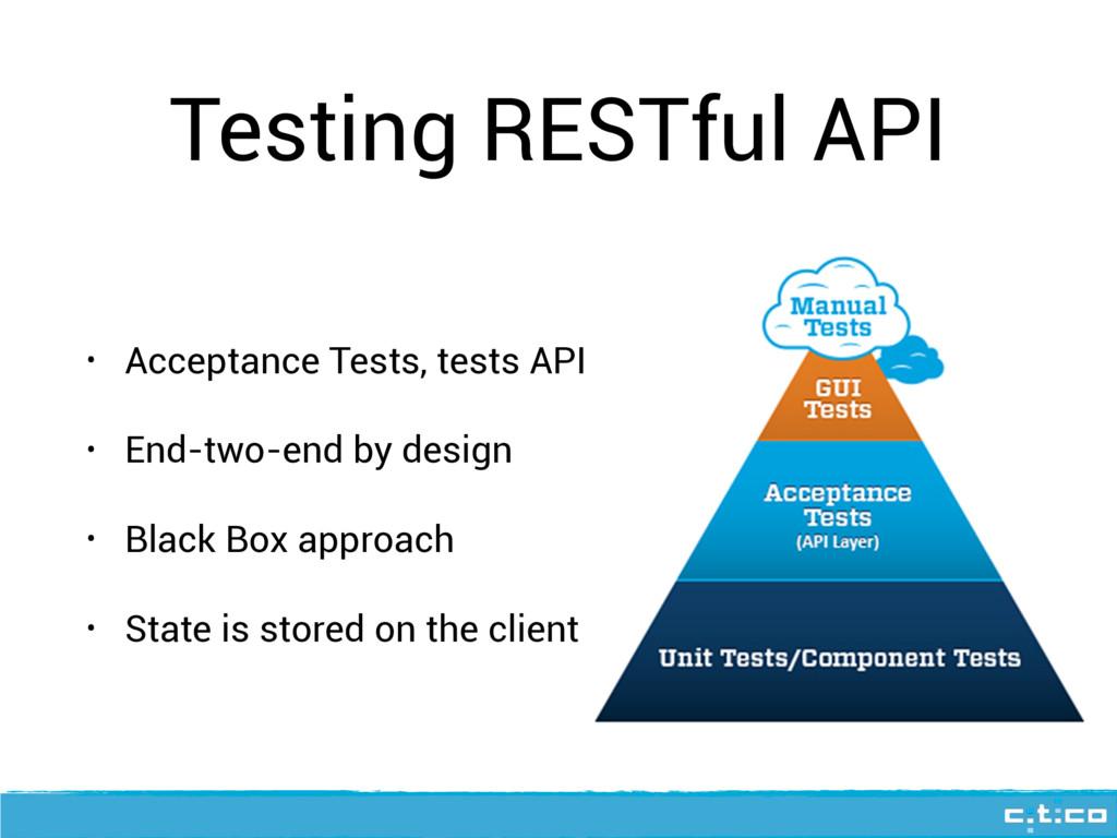 Testing RESTful API • Acceptance Tests, tests A...