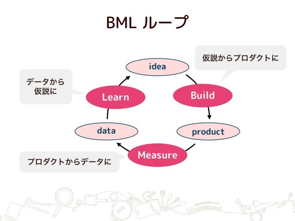 BML ループ
