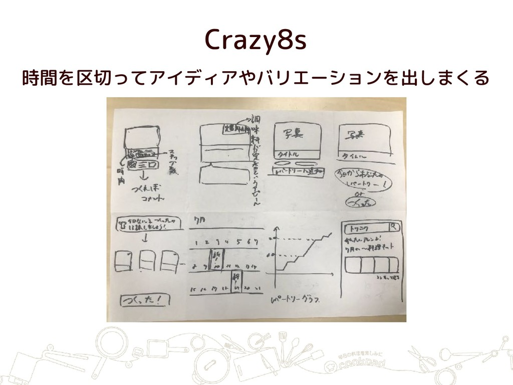 Crazy8s 時間を区切ってアイディアやバリエーションを出しまくる