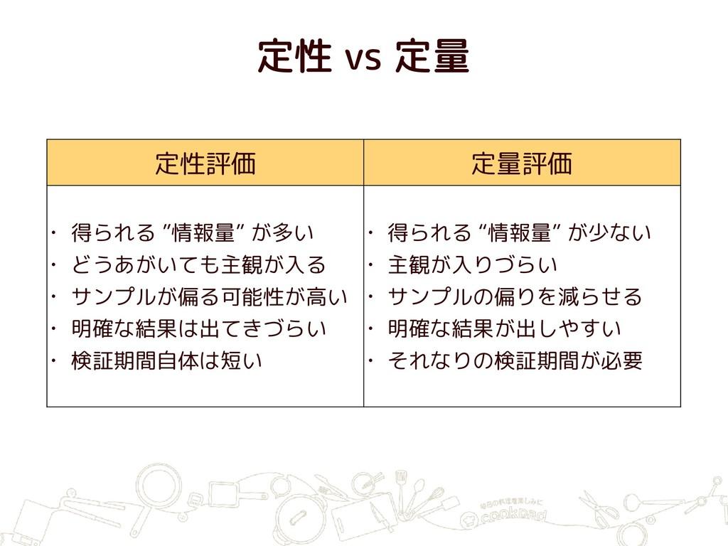 """定性 vs 定量 定性評価 定量評価 • 得られる """"情報量"""" が多い • どうあがいても主観..."""