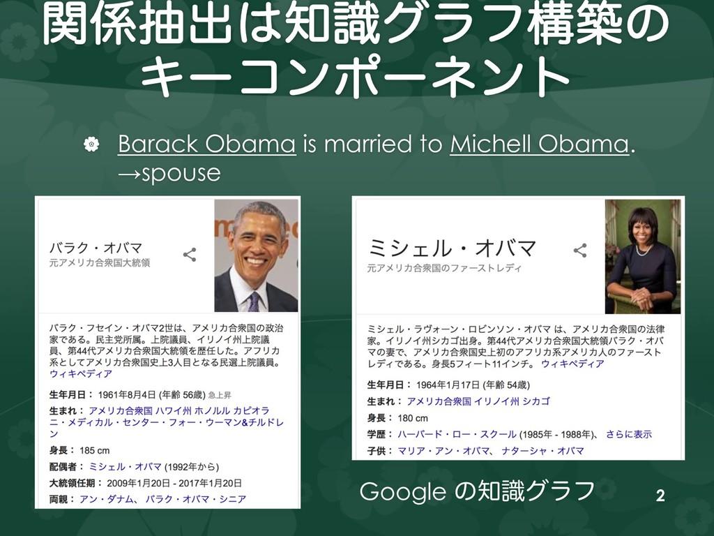 ؔநग़ࣝάϥϑߏஙͷ Ωʔίϯϙʔωϯτ   Barack Obama is marri...