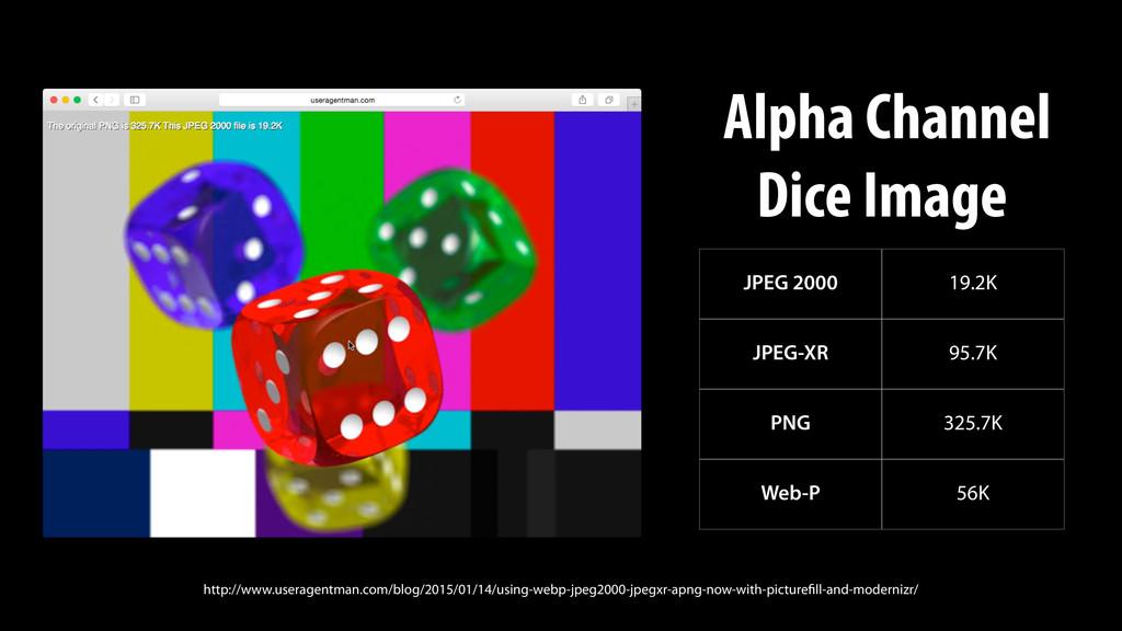 JPEG 2000 19.2K JPEG-XR 95.7K PNG 325.7K Web-P ...