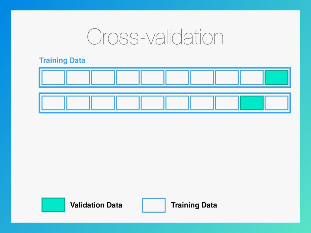 Cross-validation Training Data Validation Data ...
