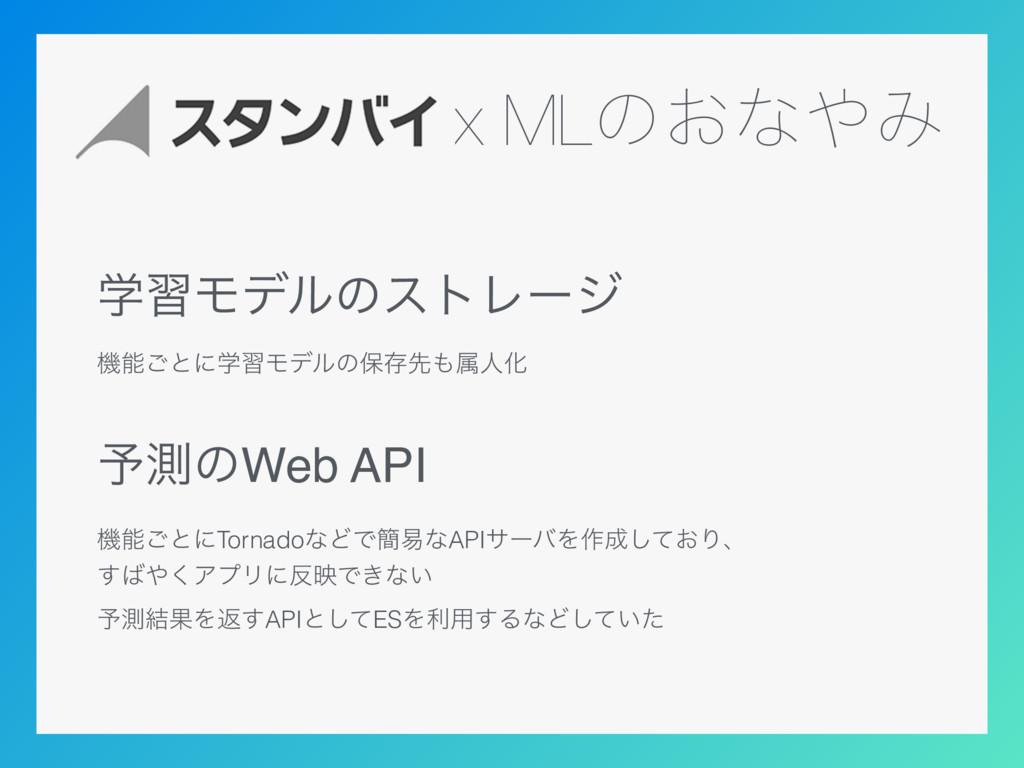 ֶशϞσϧͷετϨʔδ ػ͝ͱʹֶशϞσϧͷอଘઌଐਓԽ ༧ଌͷWeb API ػ͝ͱʹ...