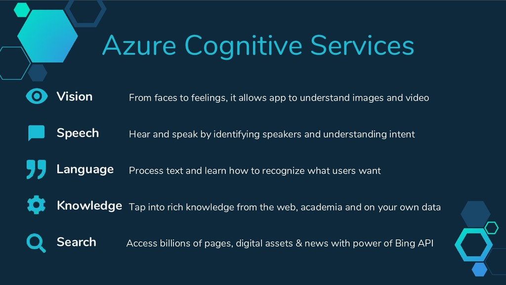 Azure Cognitive Services Vision From faces to f...