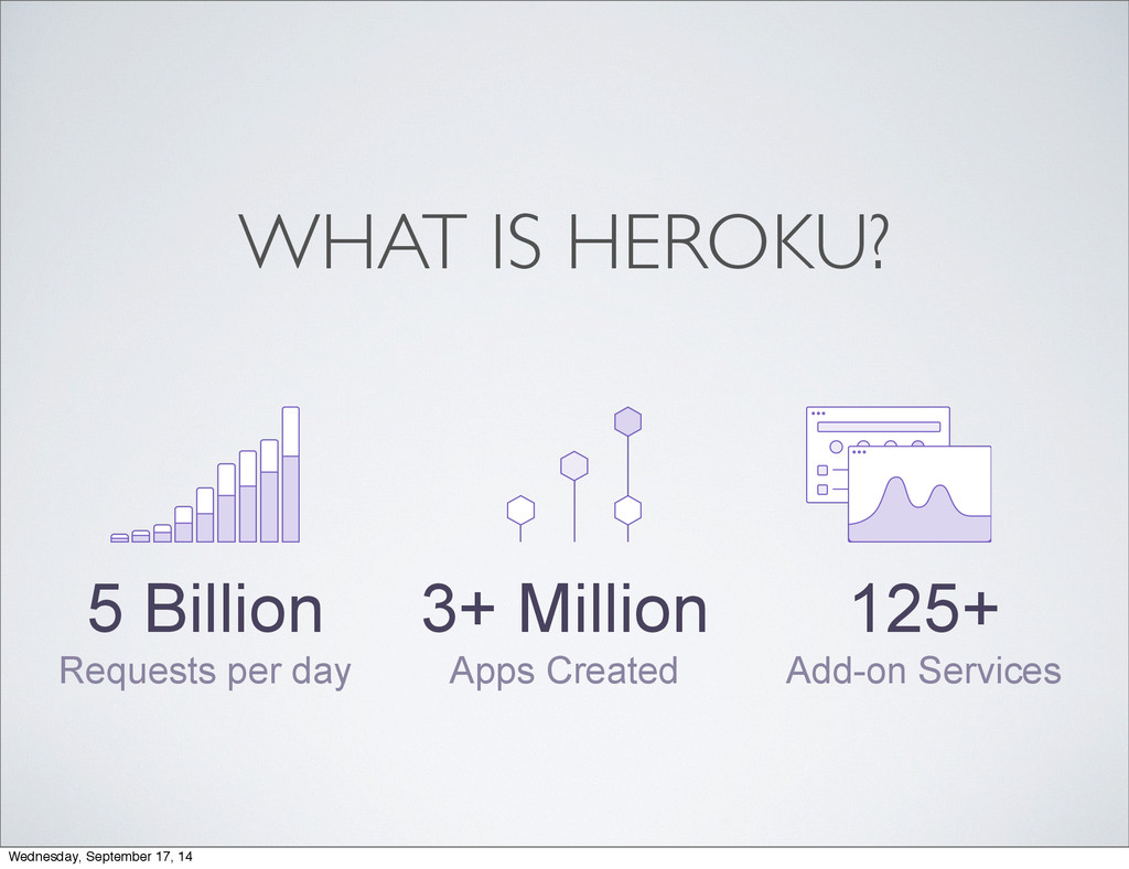 WHAT IS HEROKU? 5 Billion Requests per day ! 3+...