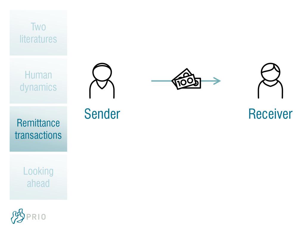 Sender Receiver Two literatures Human dynamics ...