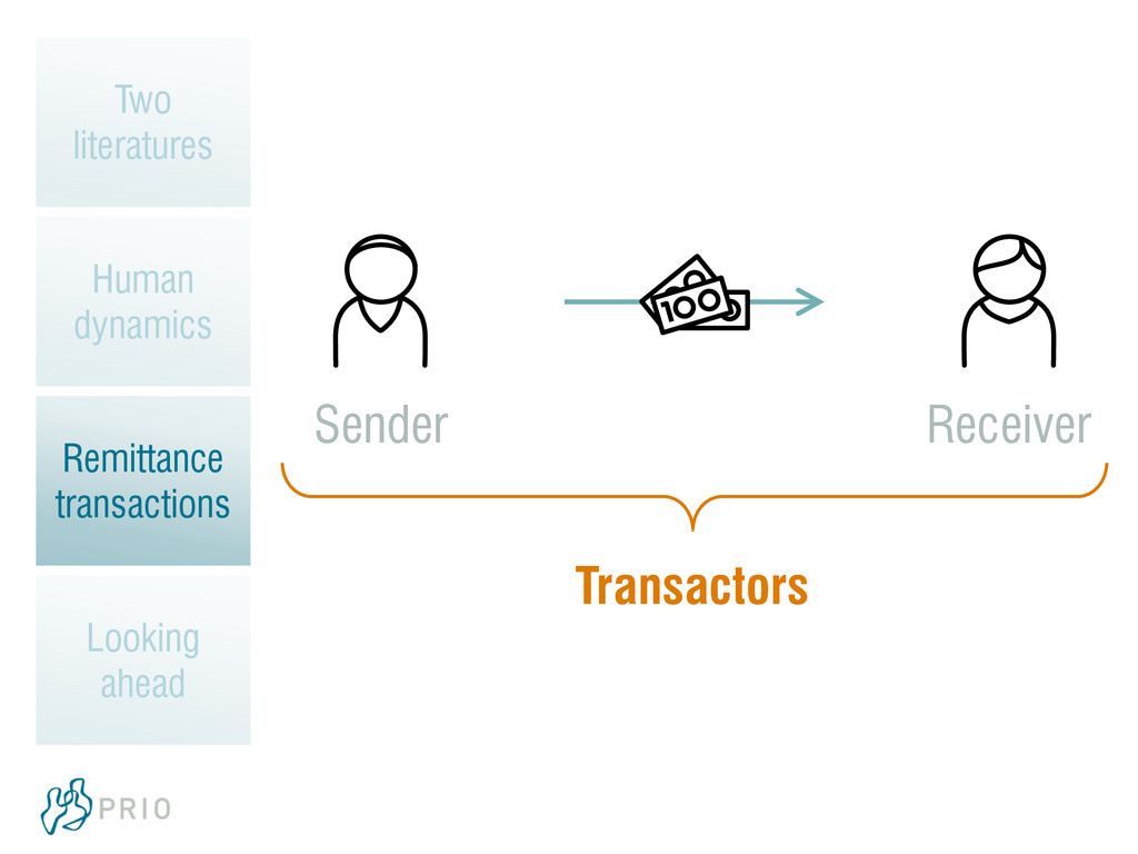 Sender Receiver Transactors Two literatures Hum...