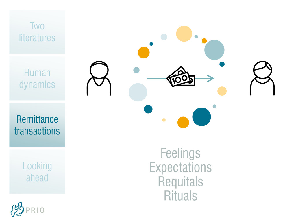 Feelings Expectations Requitals Rituals Two lit...