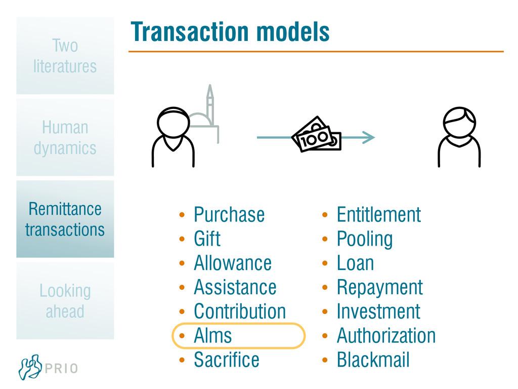 Transaction models • Purchase • Gift • Allowanc...