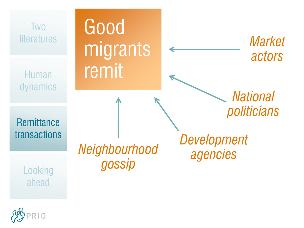 Good migrants remit Market actors National poli...