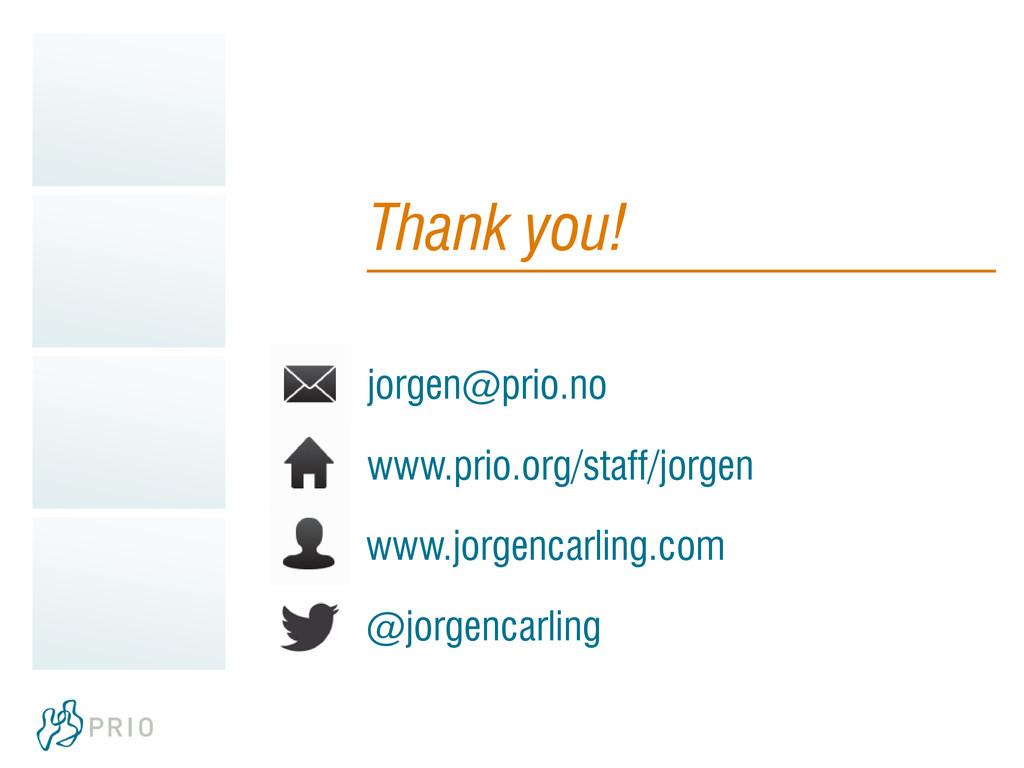 jorgen@prio.no www.prio.org/staff/jorgen www.jo...