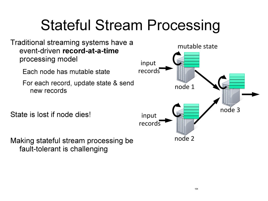 Stateful Stream Processing Traditional streamin...
