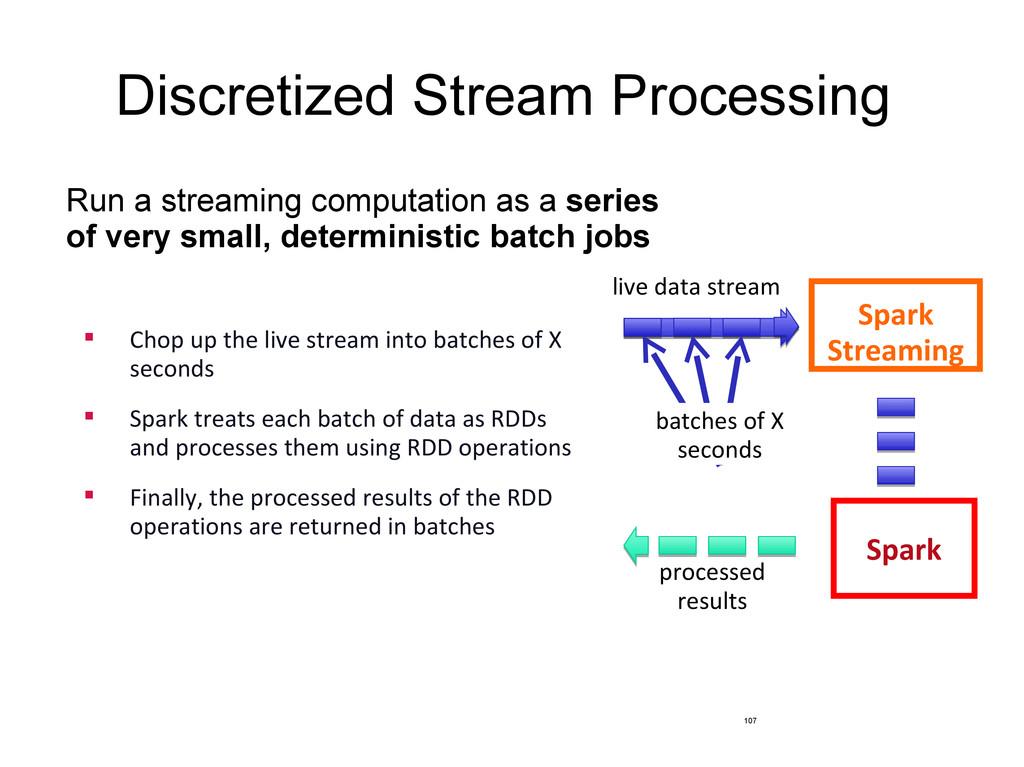 Discretized Stream Processing Run a streaming c...
