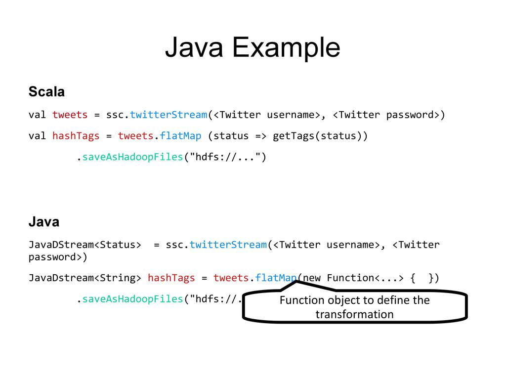 Java Example Scala val tweets = ssc.twitterStre...