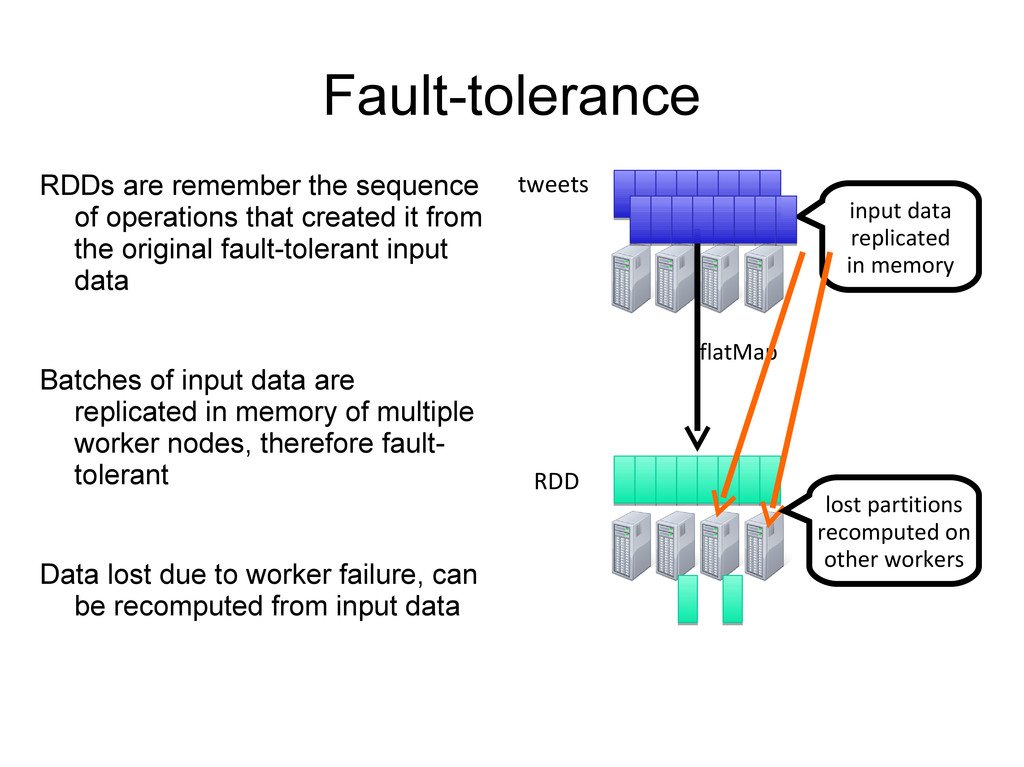 Fault-tolerance RDDs are remember the sequence ...