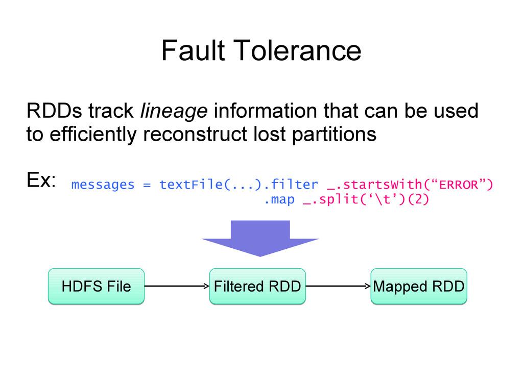 Fault Tolerance RDDs track lineage information ...
