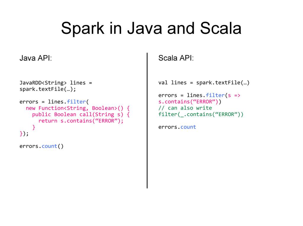 Spark in Java and Scala Java API: JavaRDD<Strin...