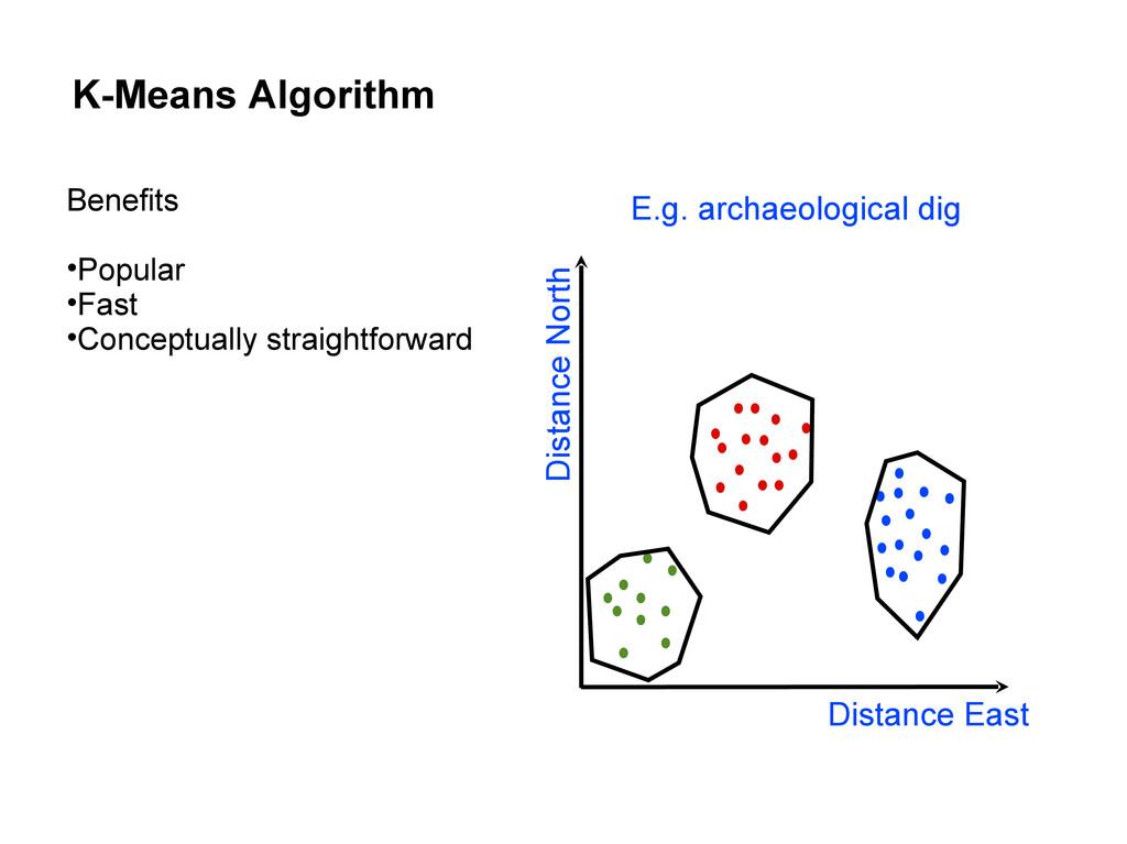K-Means Algorithm Benefits •Popular •Fast •Conc...