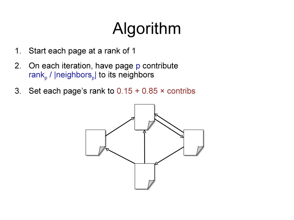Algorithm 1.0 1.0 1.0 1.0 1. Start each page at...