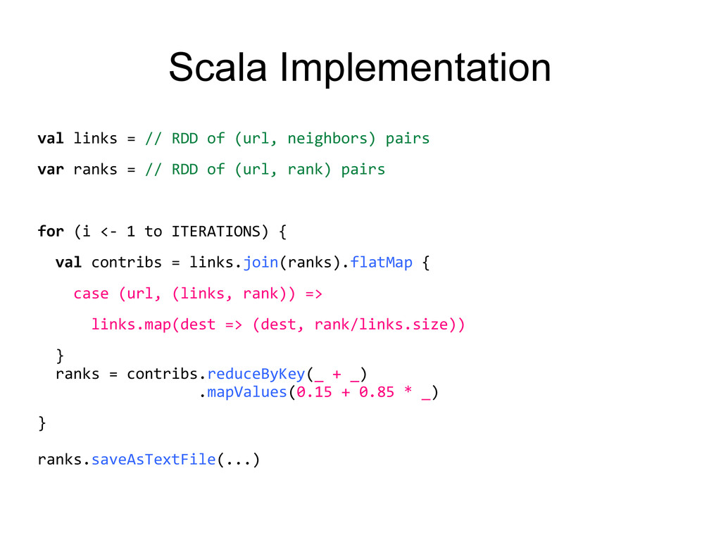 Scala Implementation val links = // RDD of (url...