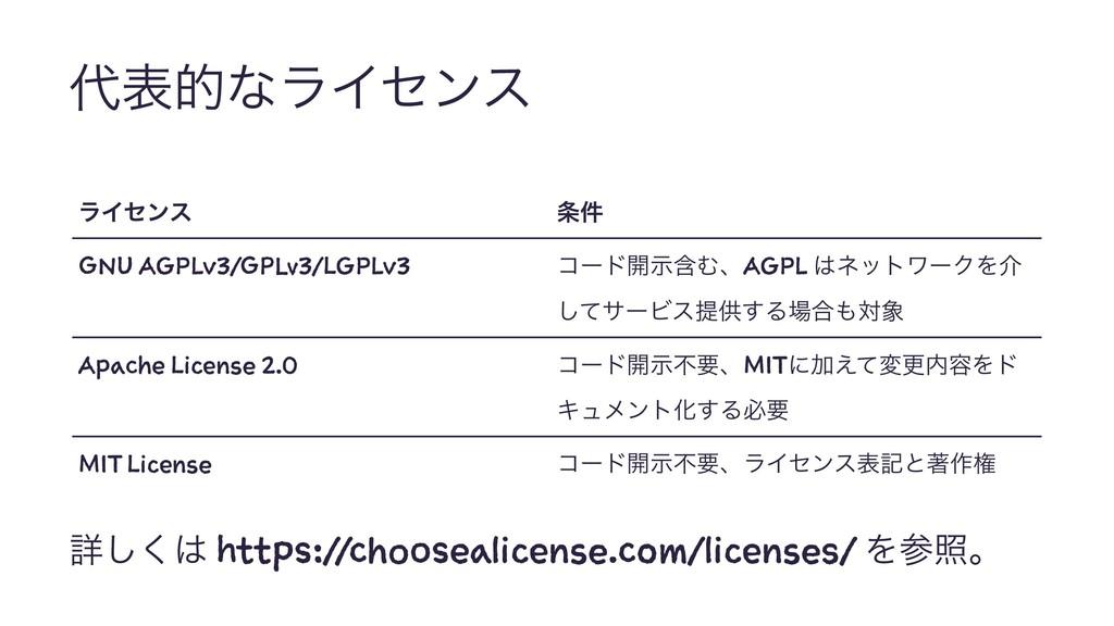 දతͳϥΠηϯε ϥΠηϯε ݅ GNU AGPLv3/GPLv3/LGPLv3 ίʔυ։...