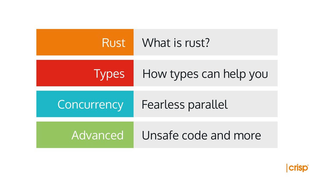 Rust What is rust? Types How types can help you...