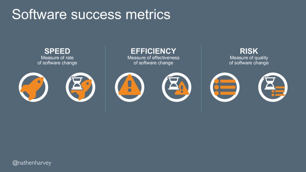 @nathenharvey Software success metrics SPEED Me...