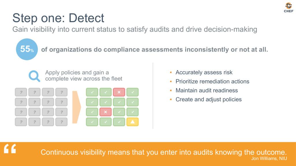 @nathenharvey 55% Step one: Detect Gain visibil...