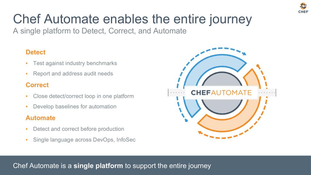 @nathenharvey A single platform to Detect, Corr...
