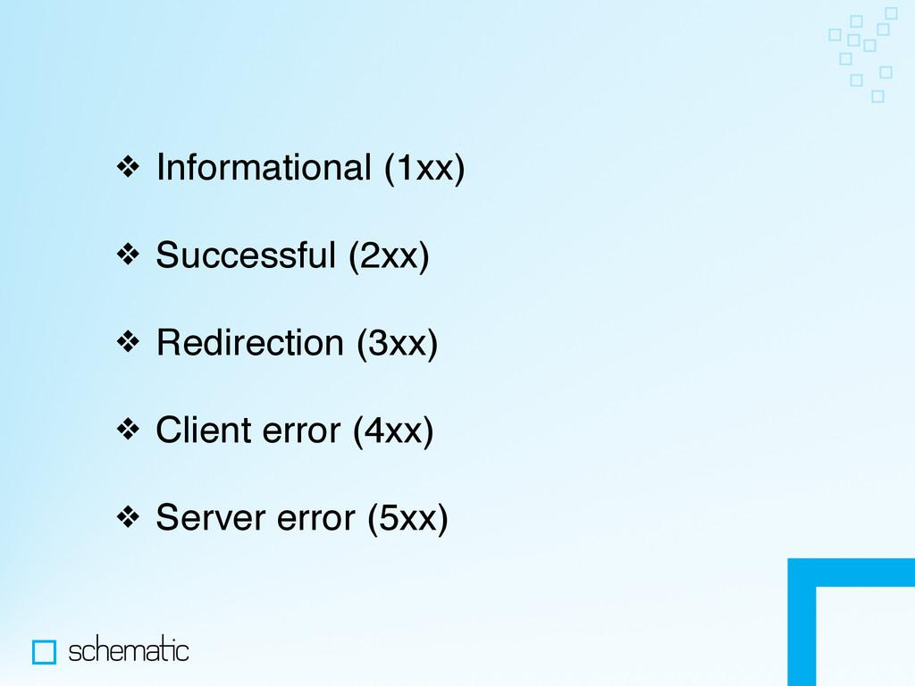 ❖ Informational (1xx) ❖ Successful (2xx) ❖ Redi...