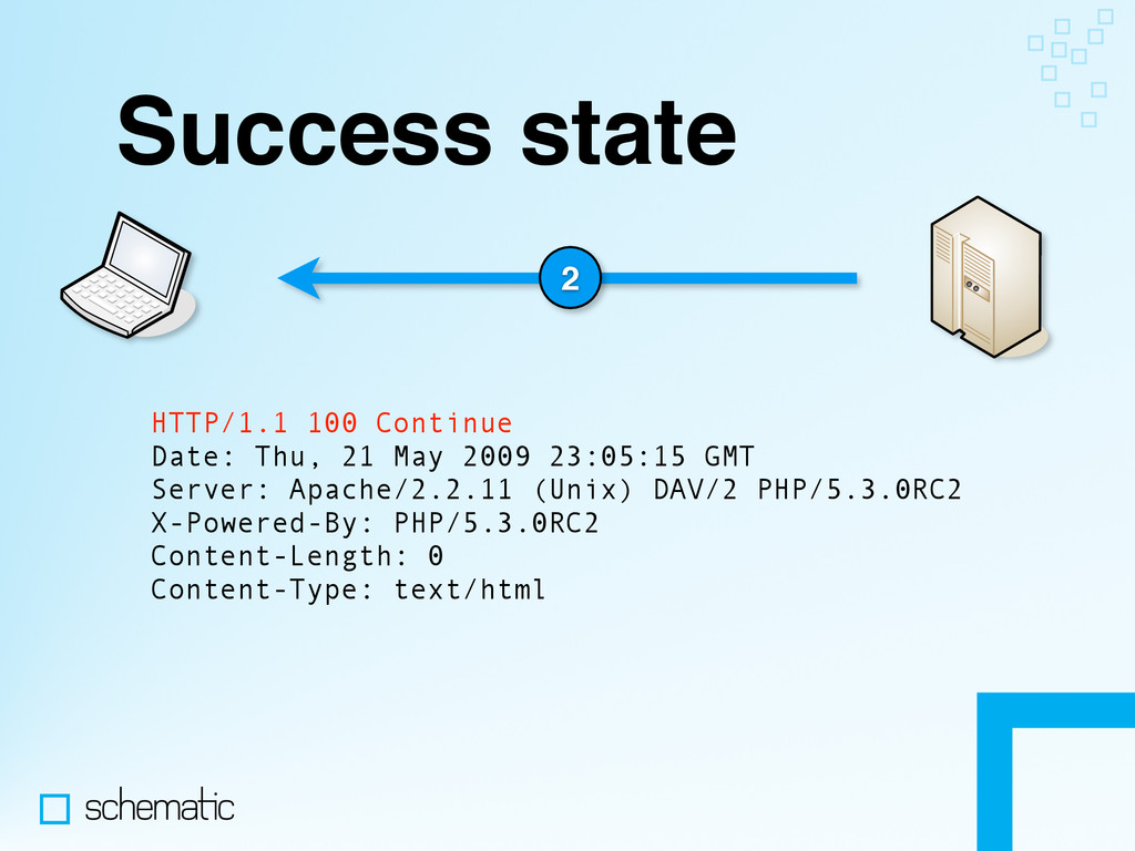 2 HTTP/1.1 100 Continue Date: Thu, 21 May 2009 ...