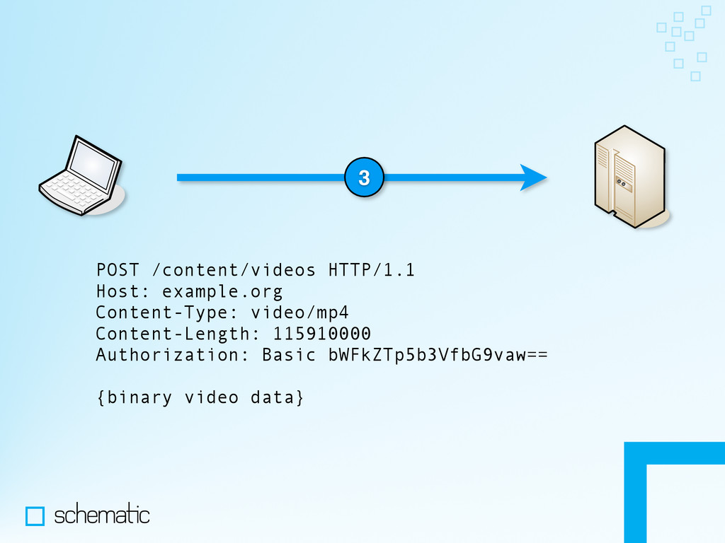 3 POST /content/videos HTTP/1.1 Host: example.o...