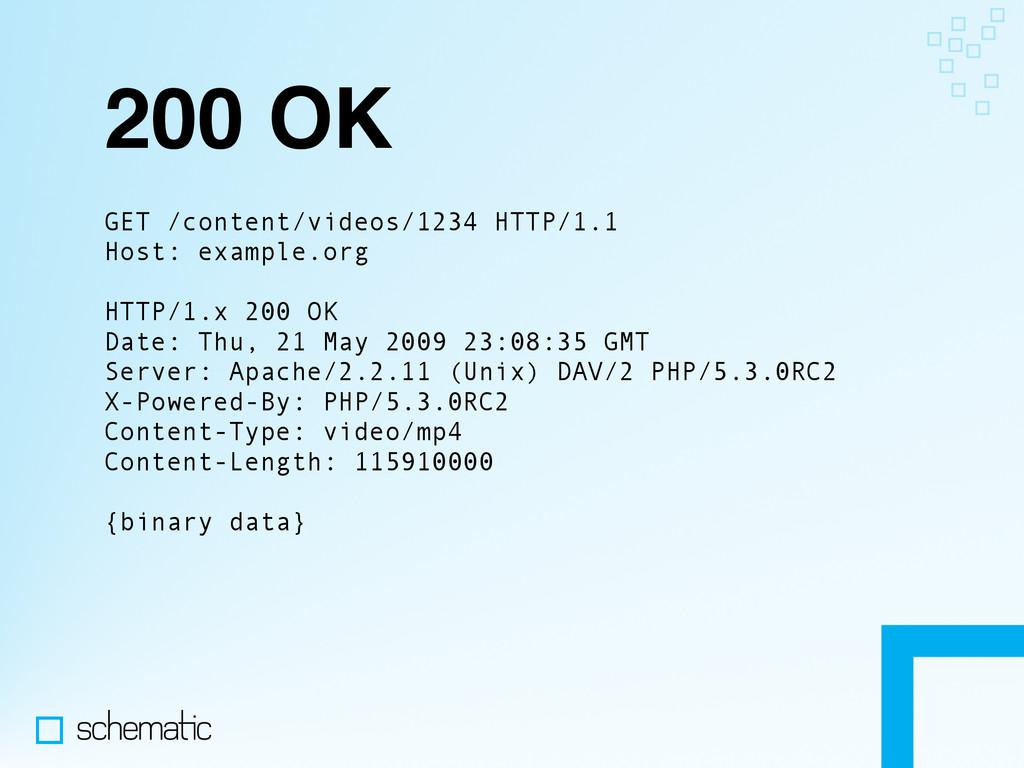 200 OK GET /content/videos/1234 HTTP/1.1 Host: ...