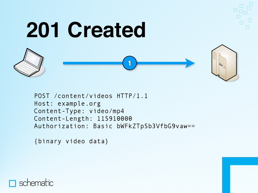 201 Created 1 POST /content/videos HTTP/1.1 Hos...