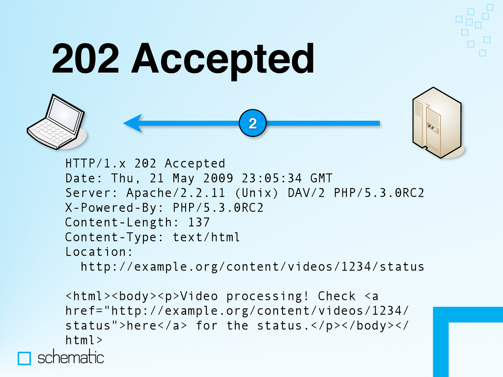 202 Accepted 2 HTTP/1.x 202 Accepted Date: Thu,...