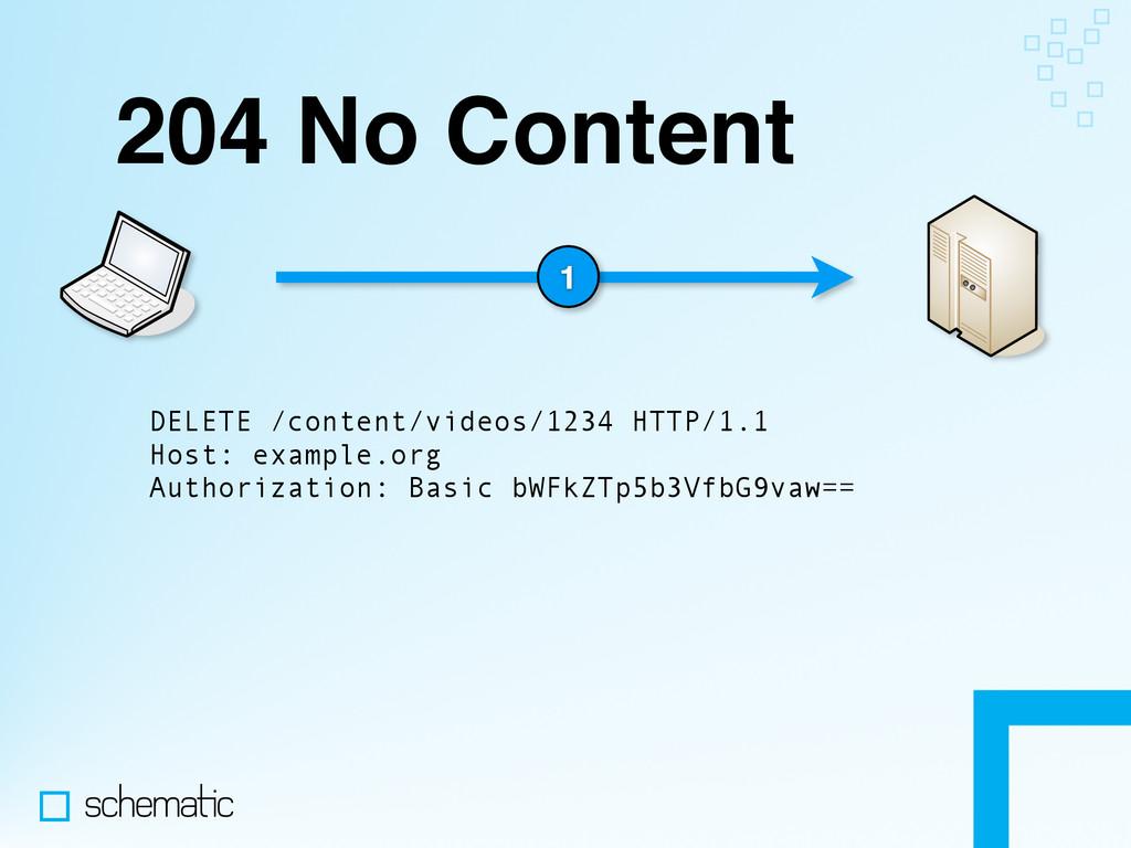 204 No Content 1 DELETE /content/videos/1234 HT...