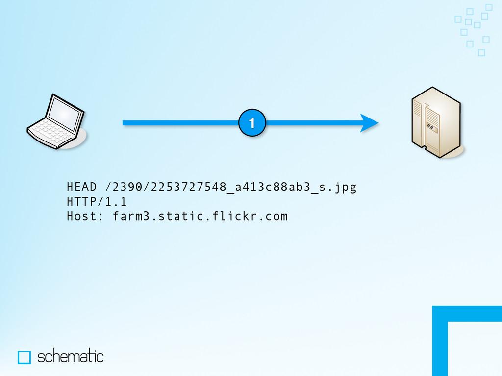 1 HEAD /2390/2253727548_a413c88ab3_s.jpg HTTP/1...