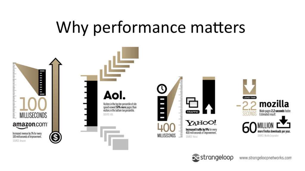 Why performance ma*ers