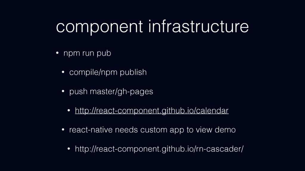 component infrastructure • npm run pub • compil...