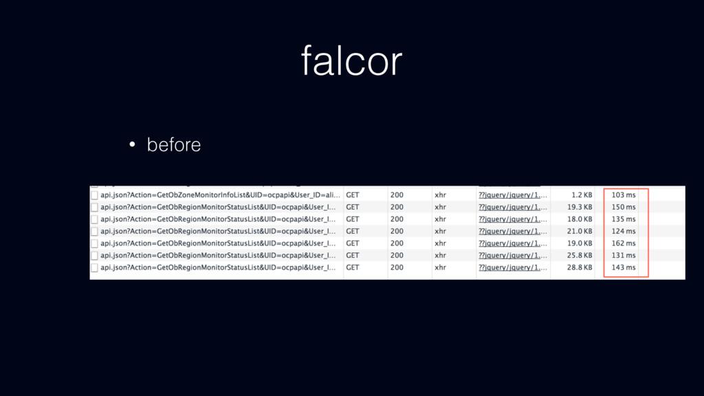 falcor • before