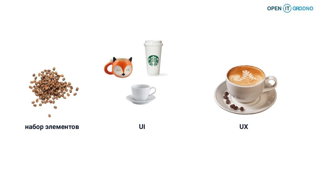 набор элементов UI UX