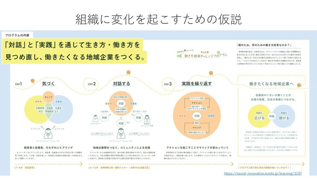 組織に変化を起こすための仮説 https://social-innovation.kyoto....