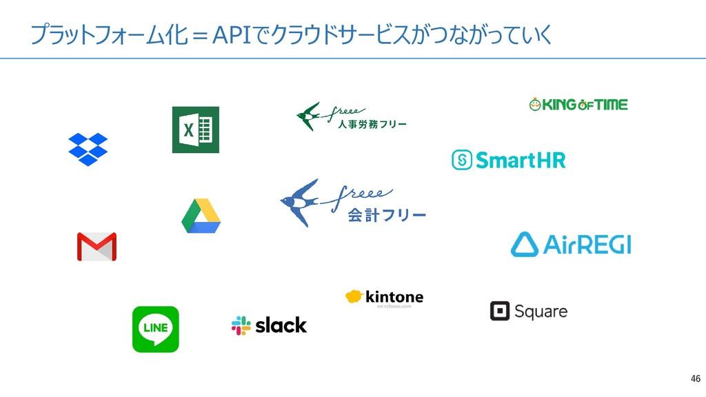 プラットフォーム化=APIでクラウドサービスがつながっていく 46