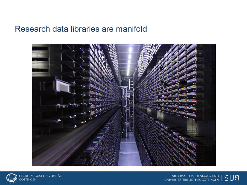 Research data libraries are manifold